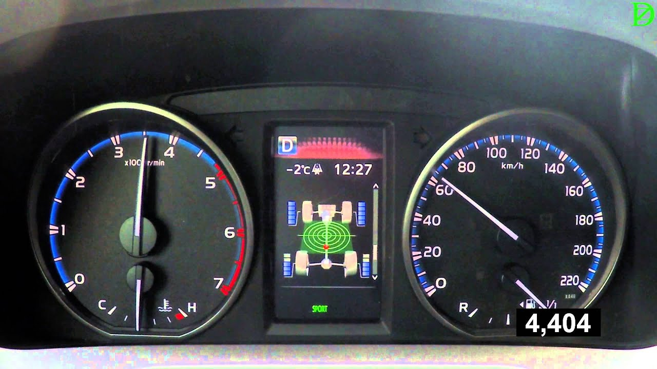 Toyota RAV4   Acceleration 0 100 Km/h (Racelogic)   YouTube
