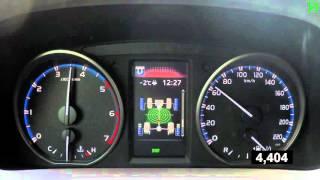 Toyota RAV4 - Acceleration 0-100 km/h (Racelogic)