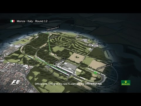 F1 Circuit Guide: Monza