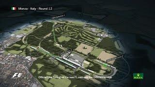 Download Video F1 Circuit Guide: Monza MP3 3GP MP4