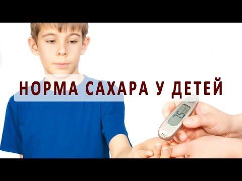 Показатели нормы сахара в крови у детей | диабетический | наследству | норальный | гликемия | уровень | лечение | диабета | сахара | диабет | сахар