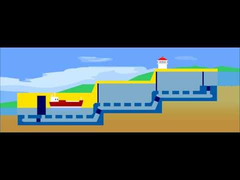 Going Up: How the Panama Canal Works