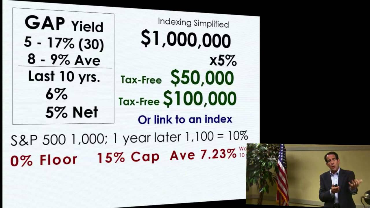 How Indexed Universal Life Insurance Works?   Tax Free ...