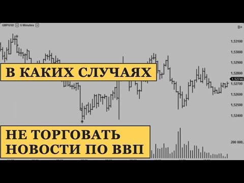 Когда Не Торговать на Форекс Новости по ВВП