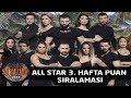 Survivor 2018 | All Star | 3. Hafta Performans Sıralaması