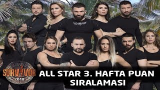 Survivor 2018 | All Star | 3. Hafta Performans Sıralaması