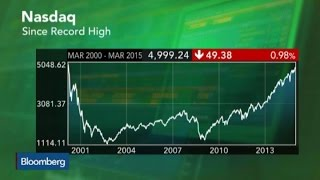 Nasdaq Returns to 5,000 for First Time in 15 Years