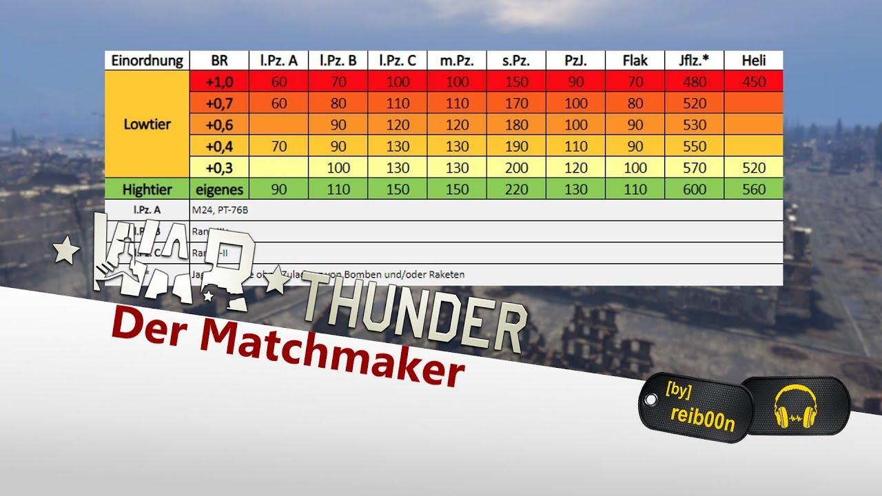 War Thunder matchmaking gratis dating site meet me