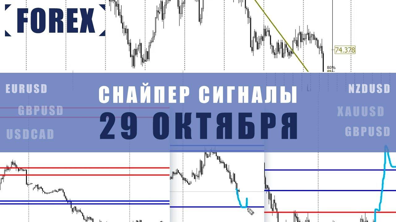 СИГНАЛЫ СНАЙПЕР НА 29 ОКТЯБРЯ  | Трейдер Ян Сикорский