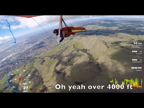 2019/02/17 Hanggliding Mission Peak To Ed Levin Hanggliding Flight 1080P