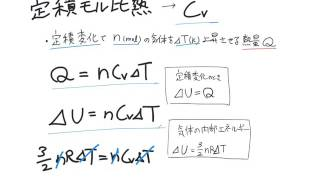 熱力学-9 「モル比熱、マイヤーの関係」 - KOTOの物理教室