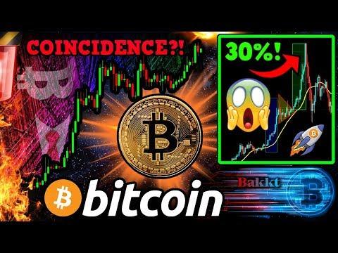 INSANE Bitcoin COINCIDENCE!? Last Time We PUMPED 30%! Whales Move $1 BILLION $BTC!