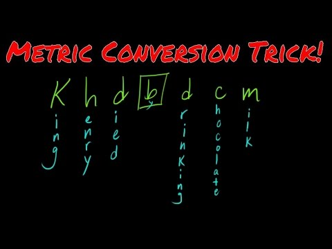 Easy Method to Convert Metric Measurements Part 1
