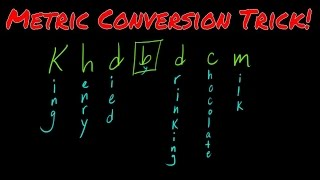 Metric Conversion Trick!!  Part 1
