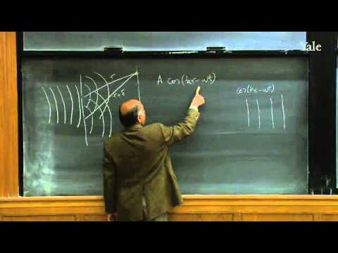 18. Wave Theory of Light
