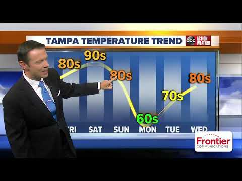 Florida's Most Accurate Forecast with Greg Dee on Thursday, April 12