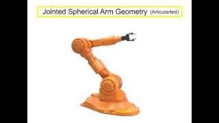 Robotic Arm Geometry