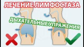 ЛЕЧЕНИЕ ЛИМФЕДЕМЫ: Дыхательные упражнения - мастер класс Ивана Макарова (Томск)