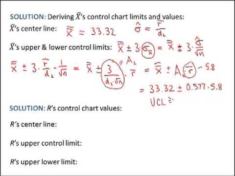 Montgomery6e C15V1 Statistical Quality Control Xbar  R Control