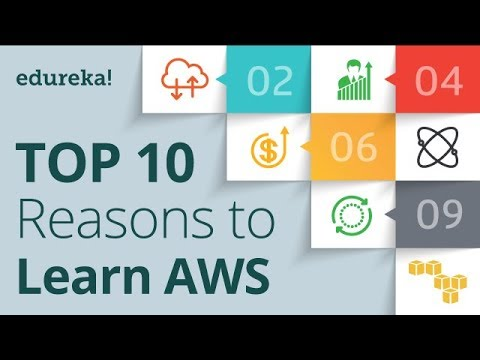Top 10 Reasons to Learn AWS | Why AWS? | AWS Tutorial for Beginners | AWS Training | Edureka