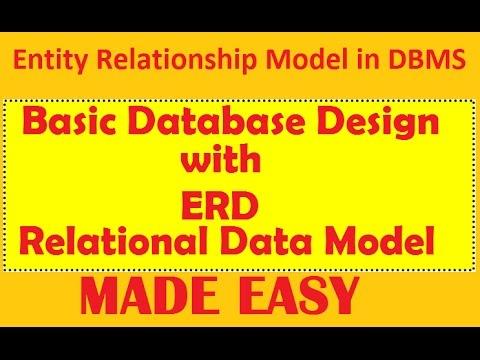 Entity Relationship Model in DBMS Basic Database design