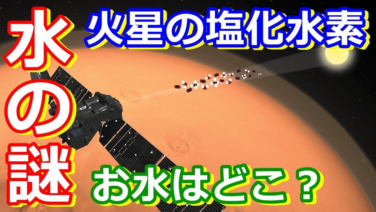 【ゆっくり解説】火星から塩化水素を検出?それがなにを示唆するのかを解説します