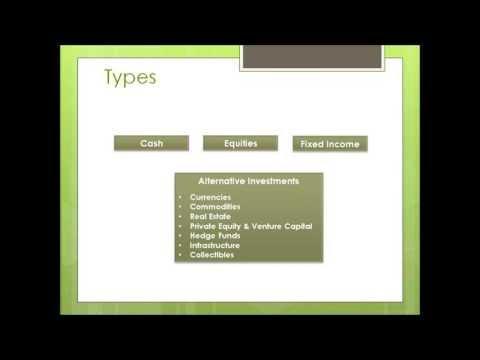 Asset Types
