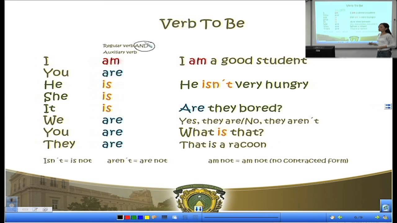 Estructura Gramatical Simple Present Negativo - 2020 idea ...