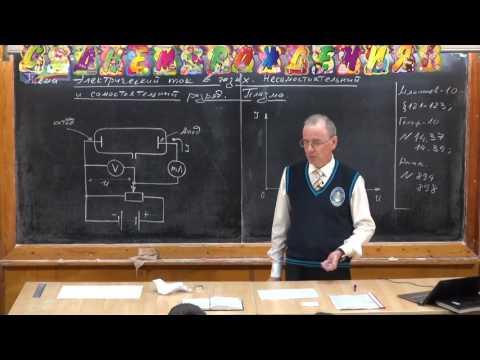 Понятие электрического тока - Видео урок - Видео - elektrosat
