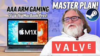 How Valve SAVED Gaming on Apple M1X Macs & ARM Laptops!