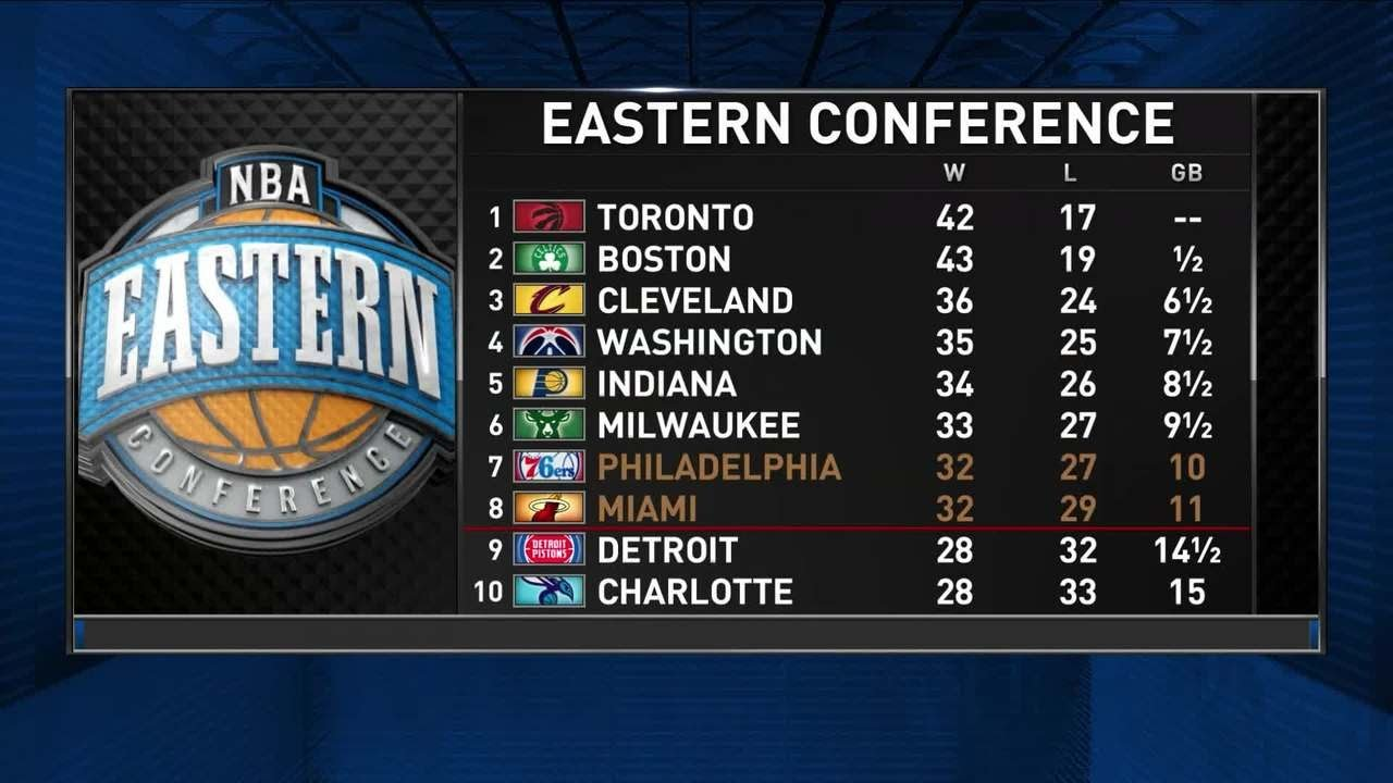 Nba Conference