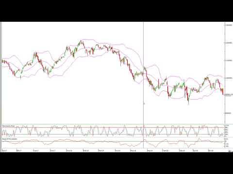 Piyasalarda Neler Oluyor Borsa Artar Mı Dolar Çıkar Mı