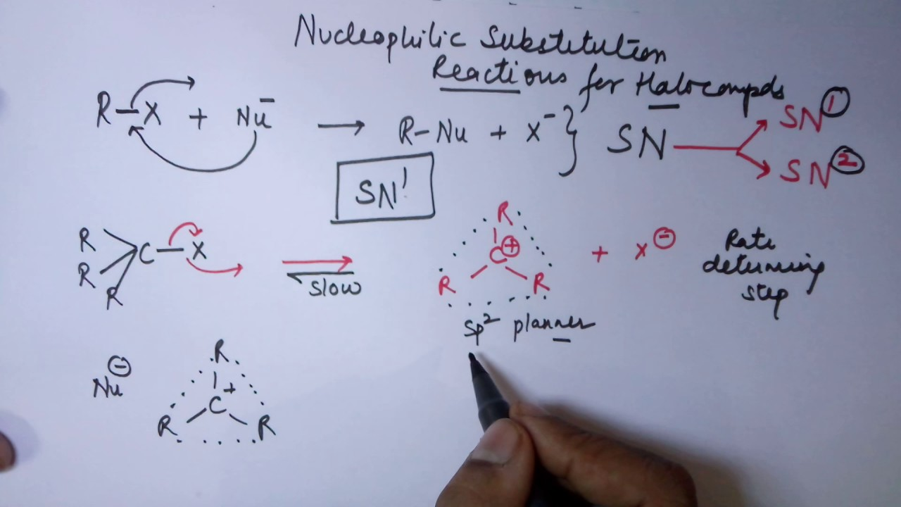 sn1 reactions Substitution and elimination reactions are potentially the most difficult concepts covered at the organic chemistry 1 level in addition to studying the sn1 sn2 e1 and e2 reaction mechanisms, you also have to understand the similarities and differences so that you can derive the correct products for specific reaction conditions.