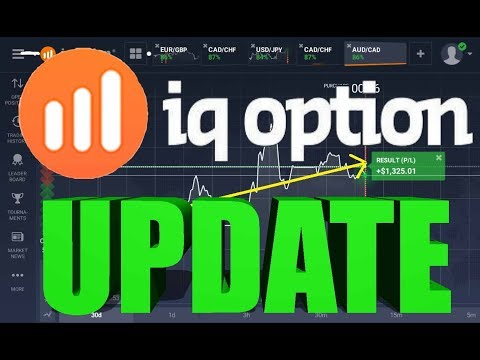IQ Option New Trade Review 2017