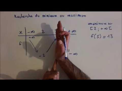 Trouver le minimum ou le maximum d'une fonction : 3 méthodes