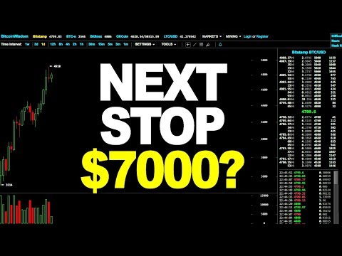 Bitcoin Price Technical Analysis - NEXT STOP $7000? (October 11th 2017)
