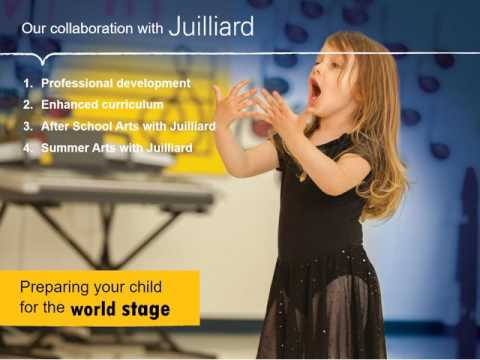 An Introduction to Nord Anglia Education 2017 Jakarta
