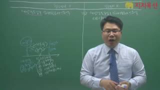 지지옥션 사이버스쿨 - 투자의 기본 '세테크 大공략'