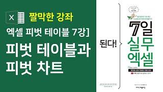 #100 [짤막한 강좌] 엑셀 - 피벗 차트