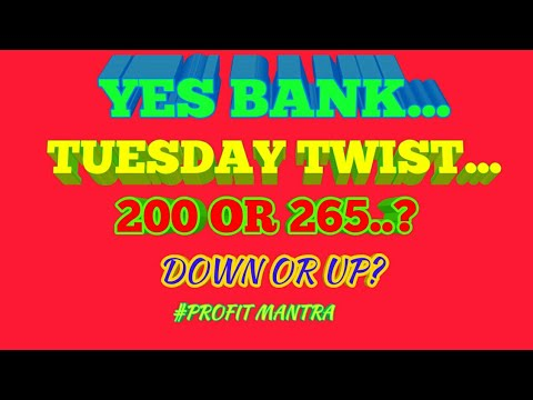 Design Bank Twist.Yes Bank Tuesday Twist How To Average In Yes Bank For Long Time Must Watch Investors