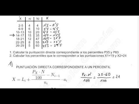 PUNTUACIONES DE LOS TESTS, PERCENTILES Y PUNTUACIÓN DIRECTA