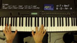 easy piano chords: 7th chords w roman numerals in d major