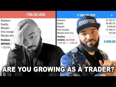 are-you-growing-as-a-forex-trader?---money-monday