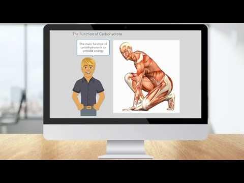 Online Nutrition Courses