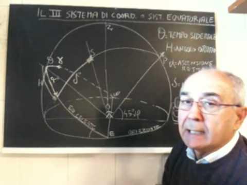 ASTRONOMIA IN PILLOLE - 10