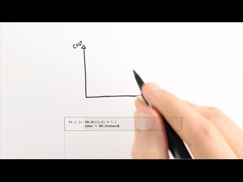 Gradient Descent by Welch Labs on YouTube