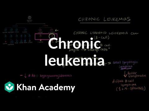 Chronic leukemia   Hematologic System Diseases   NCLEX-RN   Khan Academy