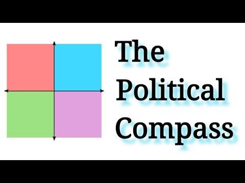 The Political Compass - a brief intro
