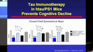 SENS5 - Clearance of Pathological Tau Protein with Immunotherapy