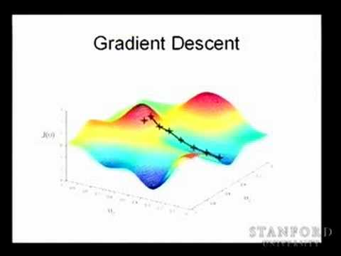 Lecture 2 | Machine Learning (Stanford)